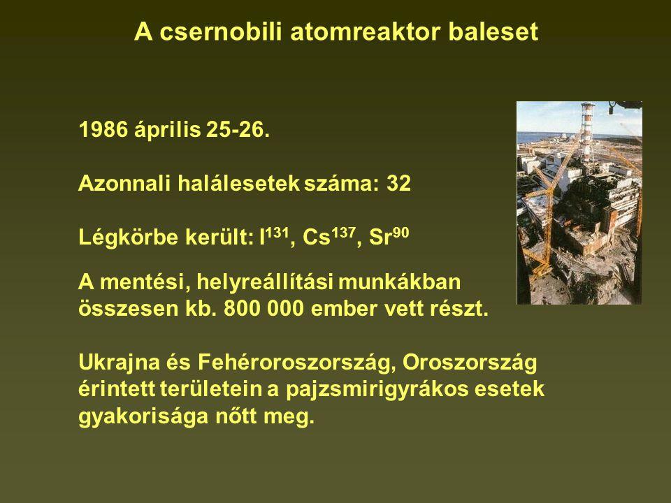 A csernobili atomreaktor baleset