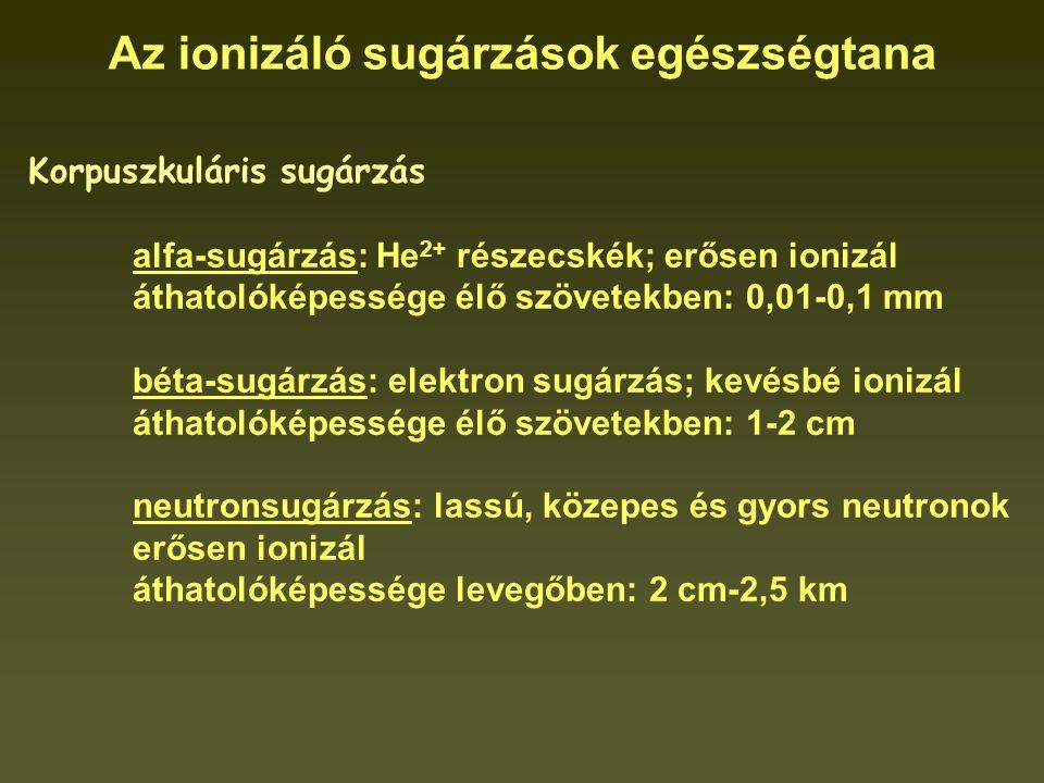 Az ionizáló sugárzások egészségtana