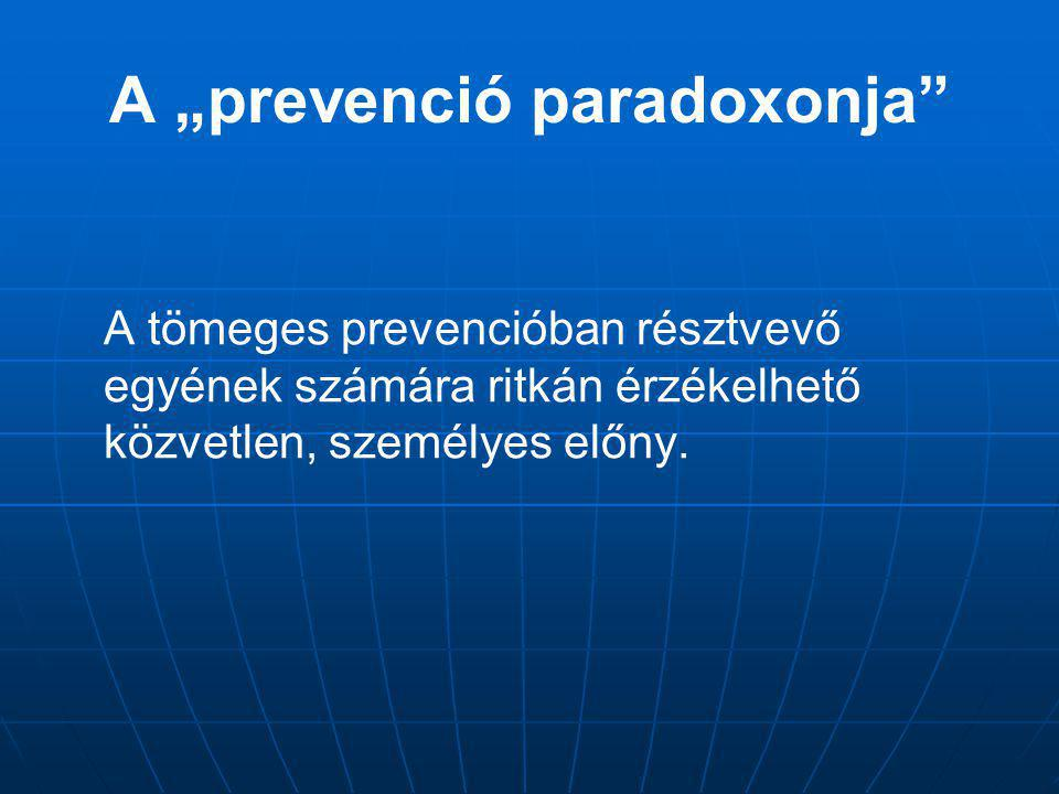 """A """"prevenció paradoxonja"""
