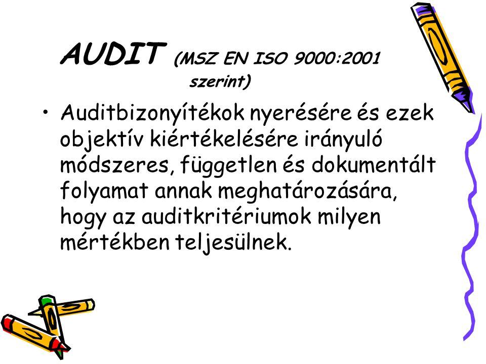 AUDIT (MSZ EN ISO 9000:2001 szerint)