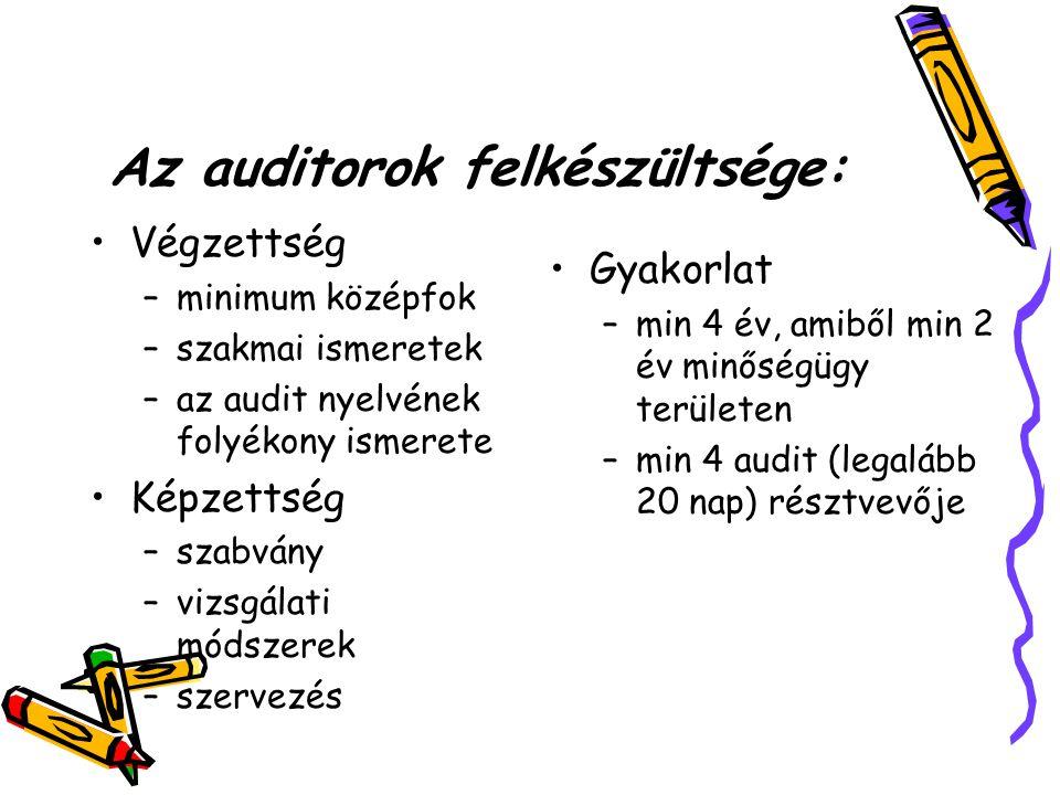 Az auditorok felkészültsége: