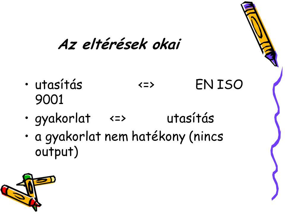 Az eltérések okai utasítás <=> EN ISO 9001