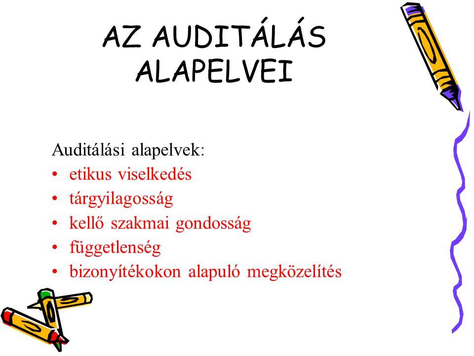 AZ AUDITÁLÁS ALAPELVEI