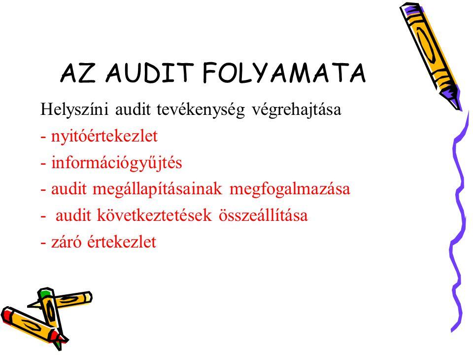 AZ AUDIT FOLYAMATA Helyszíni audit tevékenység végrehajtása