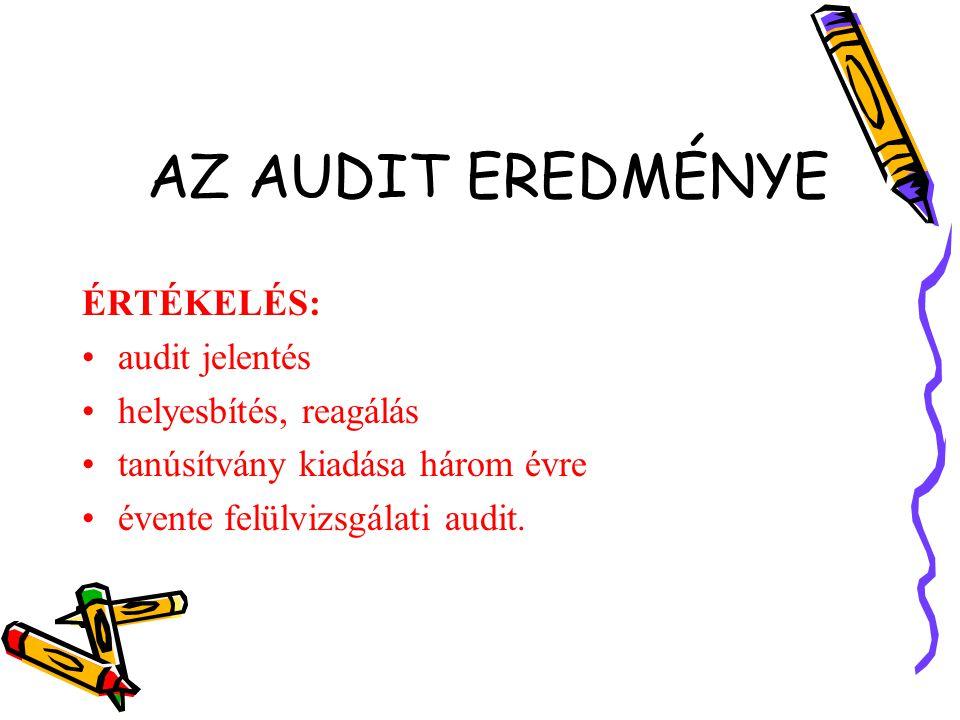 AZ AUDIT EREDMÉNYE ÉRTÉKELÉS: audit jelentés helyesbítés, reagálás