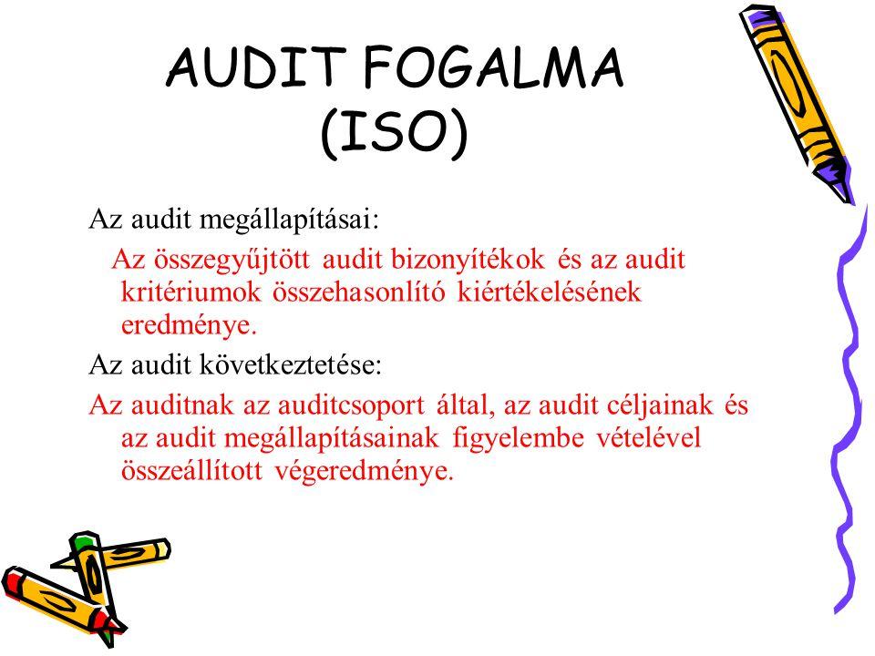 AUDIT FOGALMA (ISO) Az audit megállapításai:
