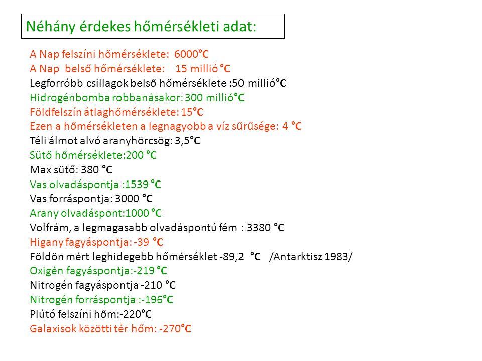 Néhány érdekes hőmérsékleti adat: