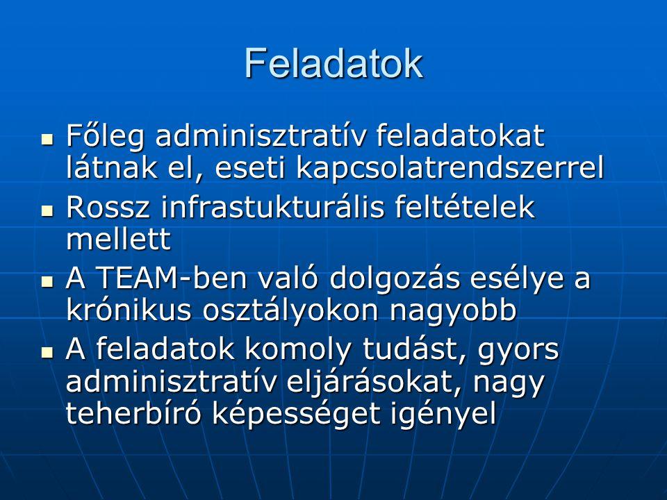 Feladatok Főleg adminisztratív feladatokat látnak el, eseti kapcsolatrendszerrel. Rossz infrastukturális feltételek mellett.