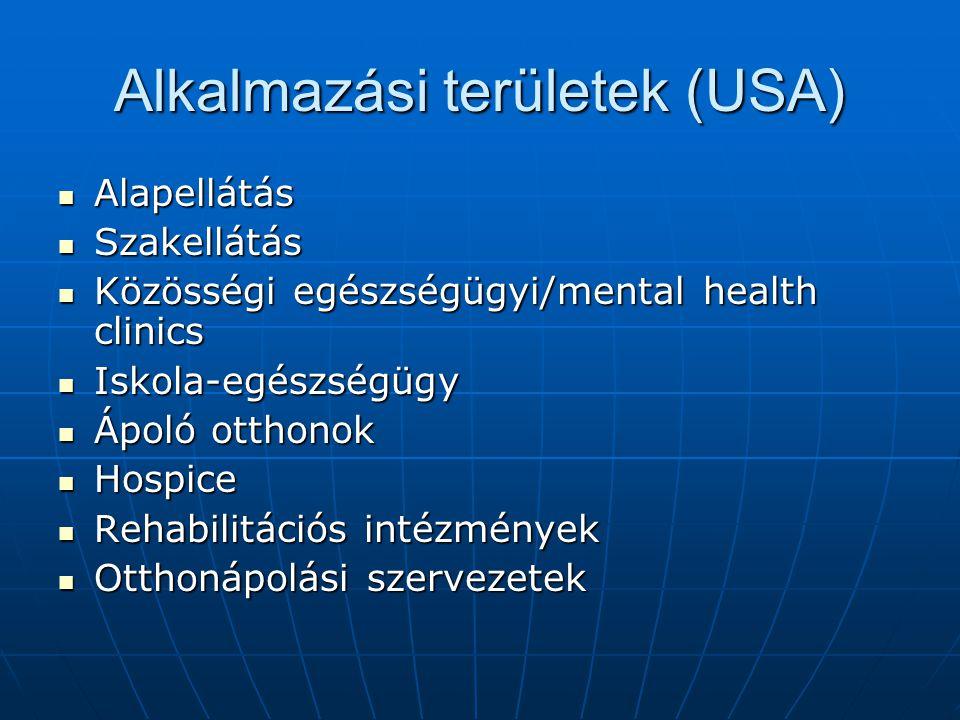 Alkalmazási területek (USA)