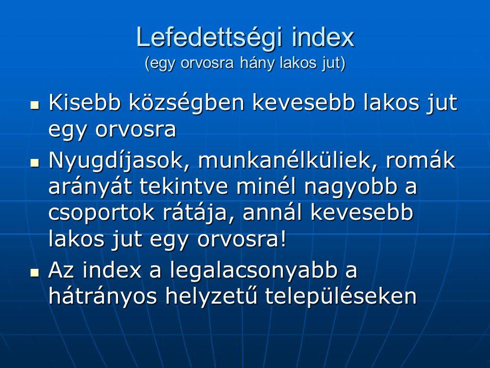 Lefedettségi index (egy orvosra hány lakos jut)