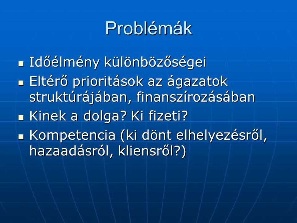 Problémák Időélmény különbözőségei