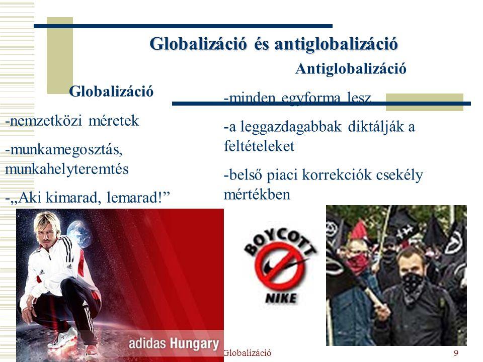 Globalizáció és antiglobalizáció