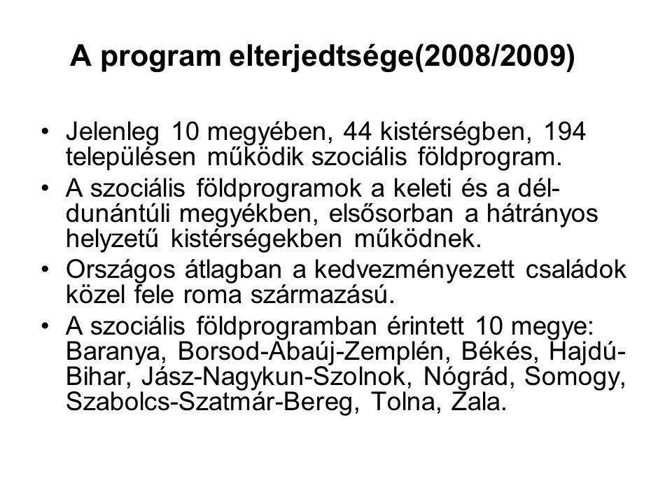 A program elterjedtsége(2008/2009)