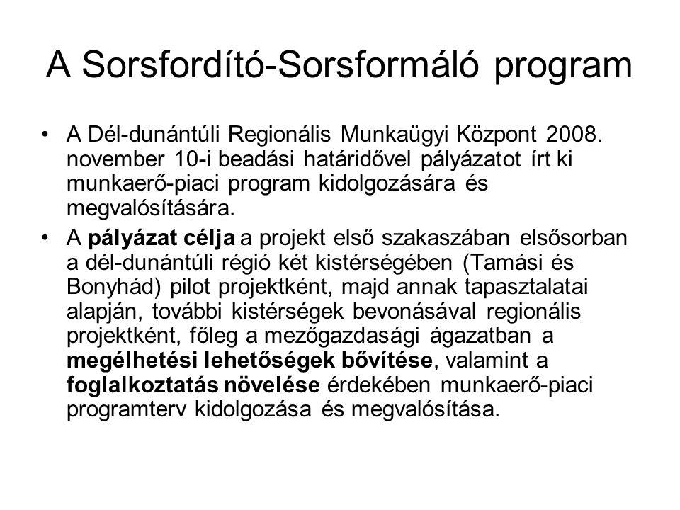 A Sorsfordító-Sorsformáló program