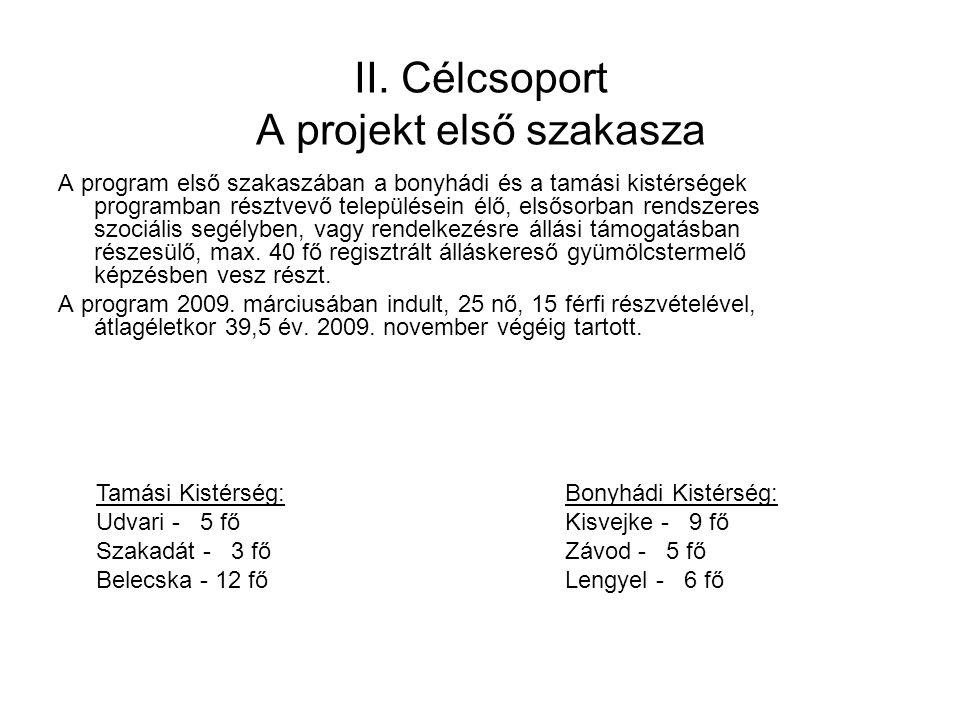 II. Célcsoport A projekt első szakasza