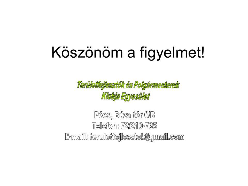 Köszönöm a figyelmet! Pécs, Búza tér 6/B Telefon: 72/210-735