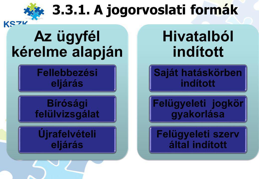 3.3.1. A jogorvoslati formák Az ügyfél kérelme alapján