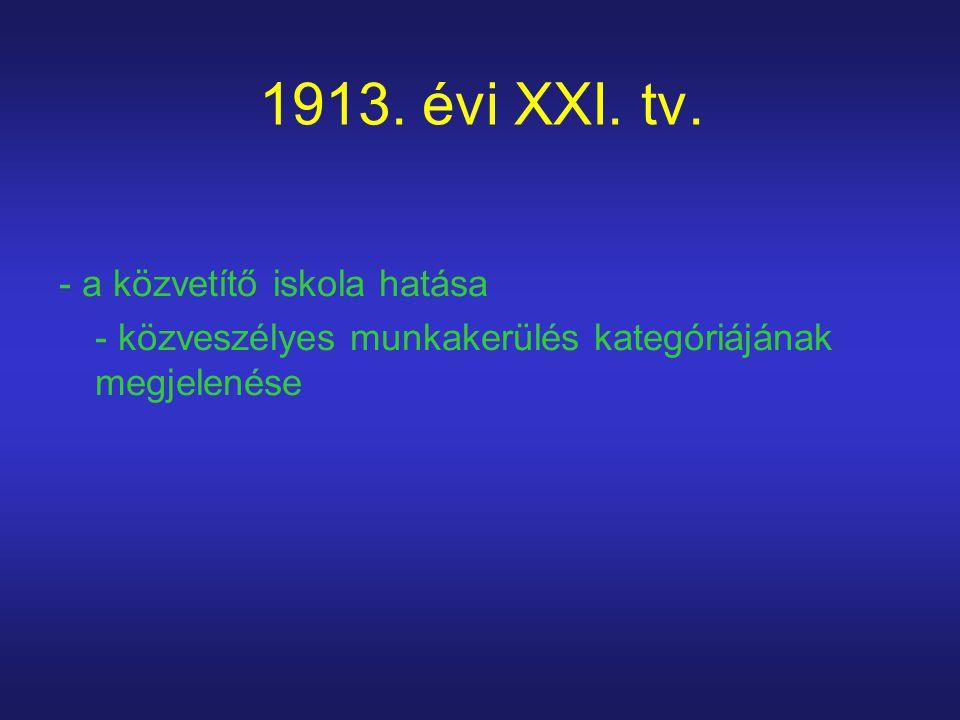 1913. évi XXI. tv. - a közvetítő iskola hatása