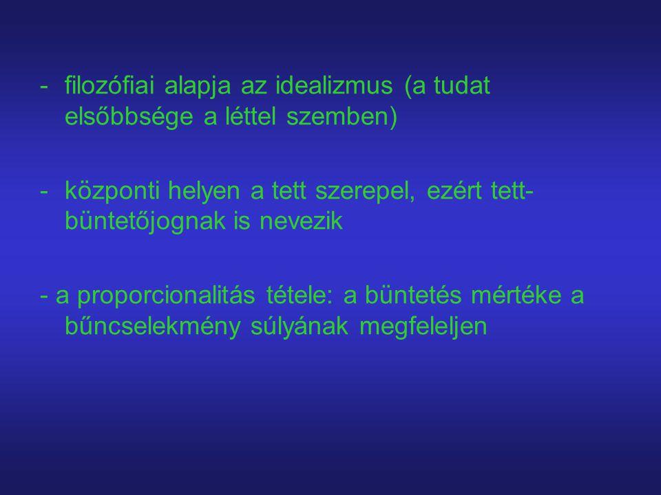 filozófiai alapja az idealizmus (a tudat elsőbbsége a léttel szemben)