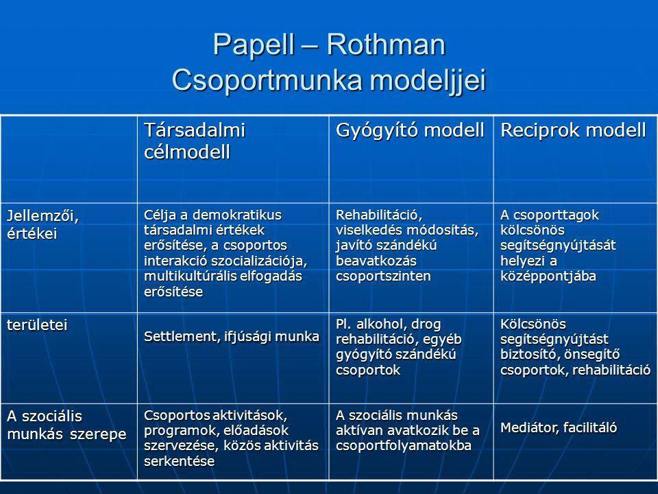 Papell – Rothman Csoportmunka modeljjei