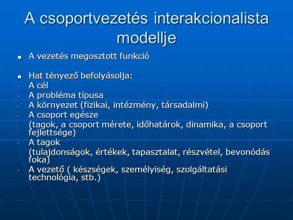 A csoportvezetés interakcionalista modellje