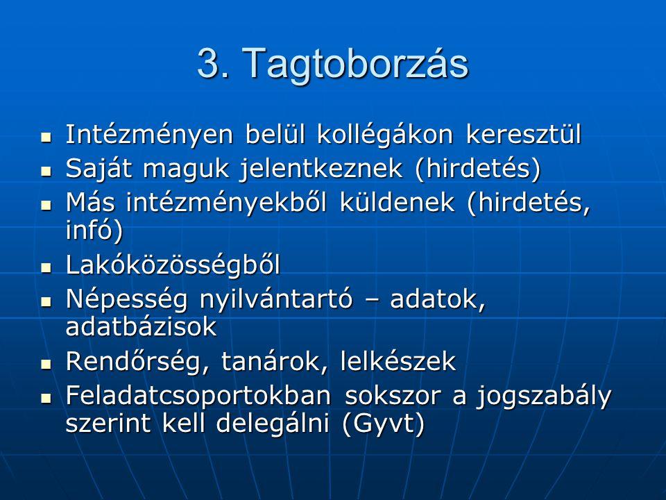 3. Tagtoborzás Intézményen belül kollégákon keresztül