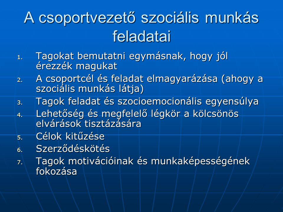 A csoportvezető szociális munkás feladatai