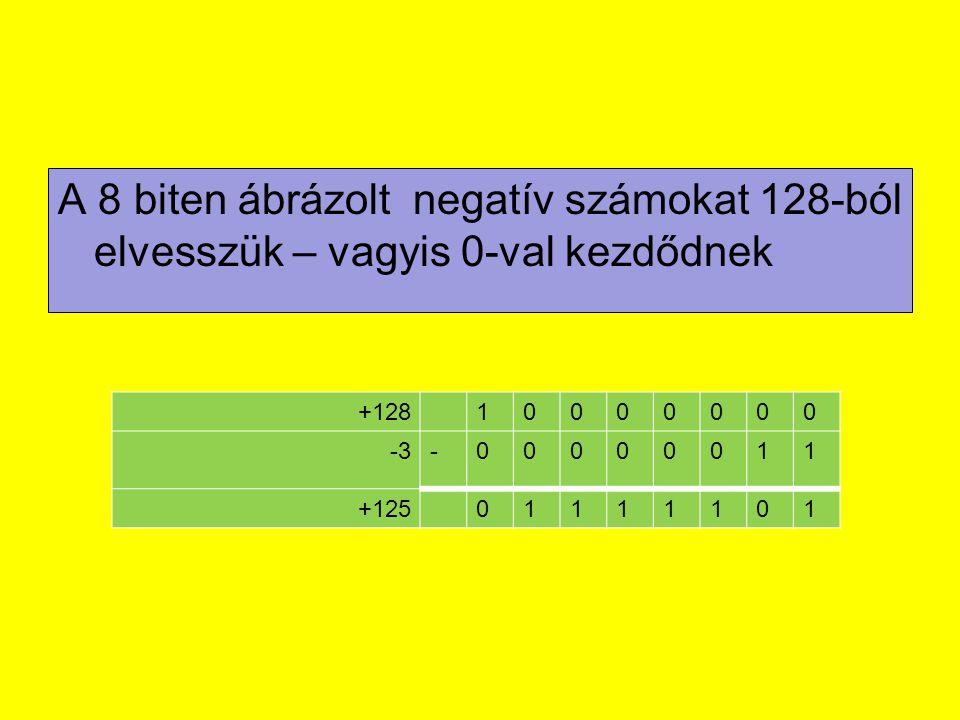 A 8 biten ábrázolt negatív számokat 128-ból elvesszük – vagyis 0-val kezdődnek