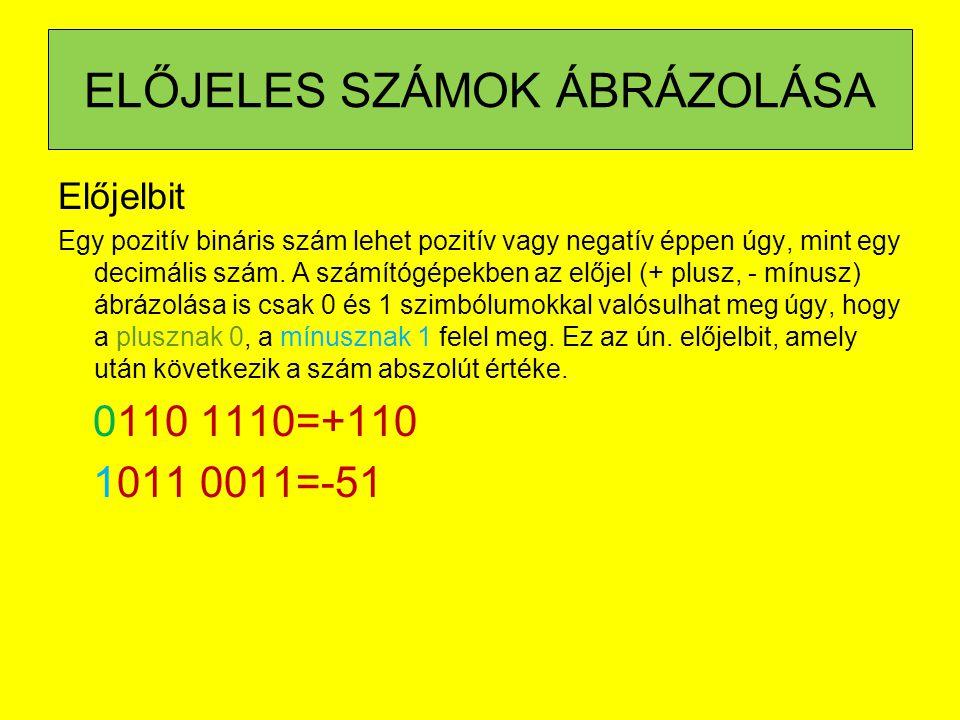 ELŐJELES SZÁMOK ÁBRÁZOLÁSA