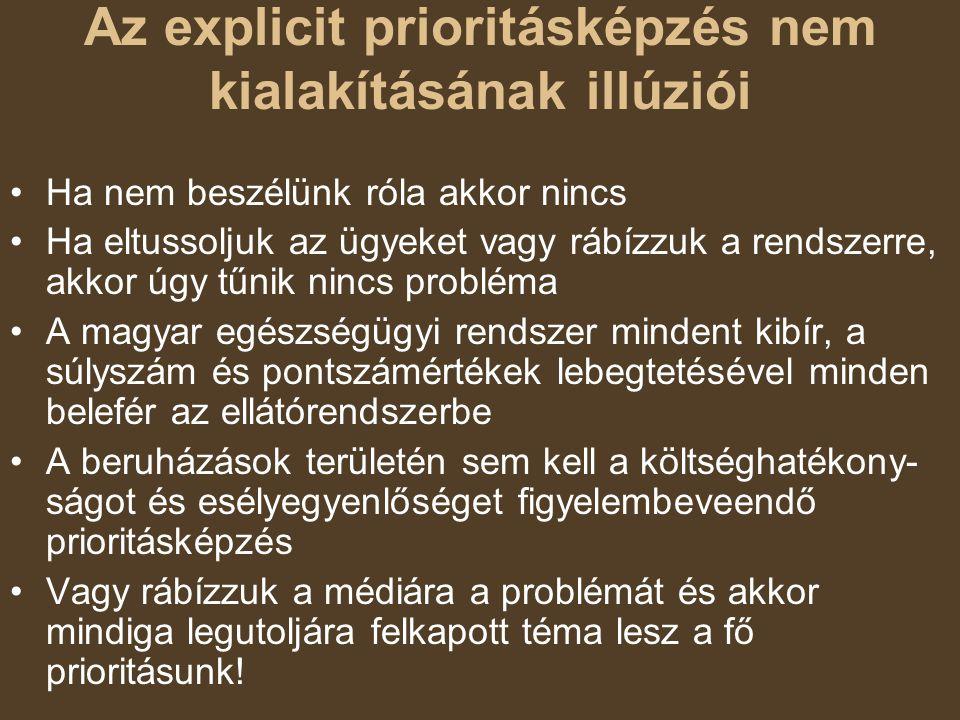 Az explicit prioritásképzés nem kialakításának illúziói
