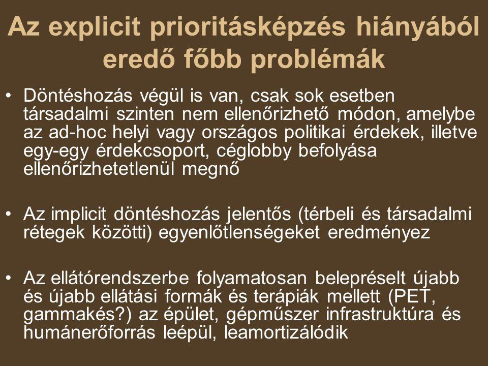 Az explicit prioritásképzés hiányából eredő főbb problémák
