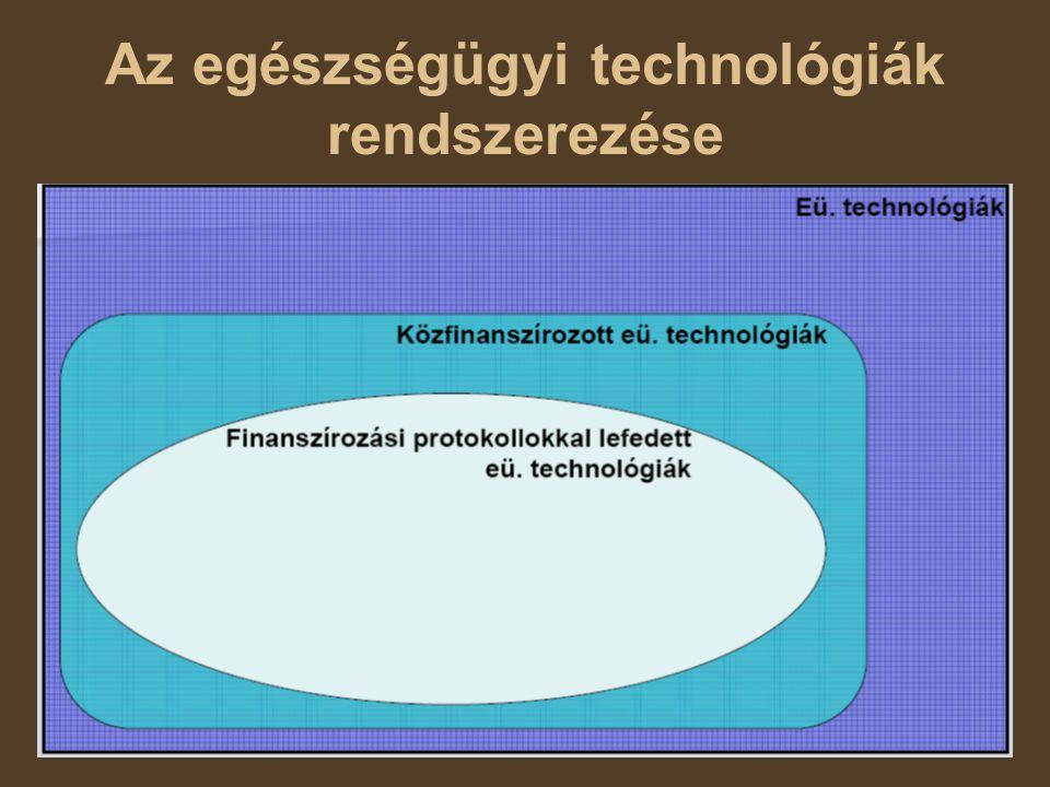 Az egészségügyi technológiák rendszerezése