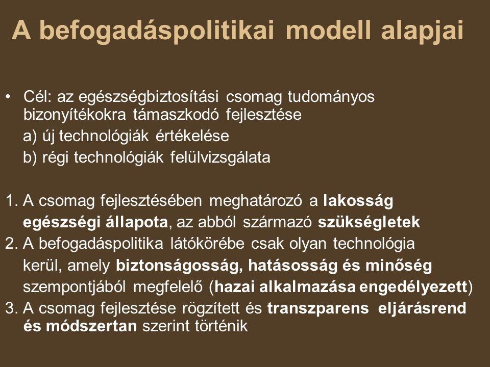 A befogadáspolitikai modell alapjai