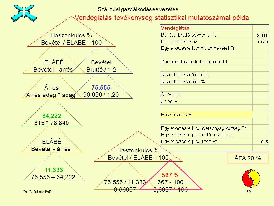 Vendéglátás tevékenység statisztikai mutatószámai példa