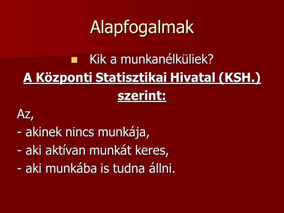 A Központi Statisztikai Hivatal (KSH.)