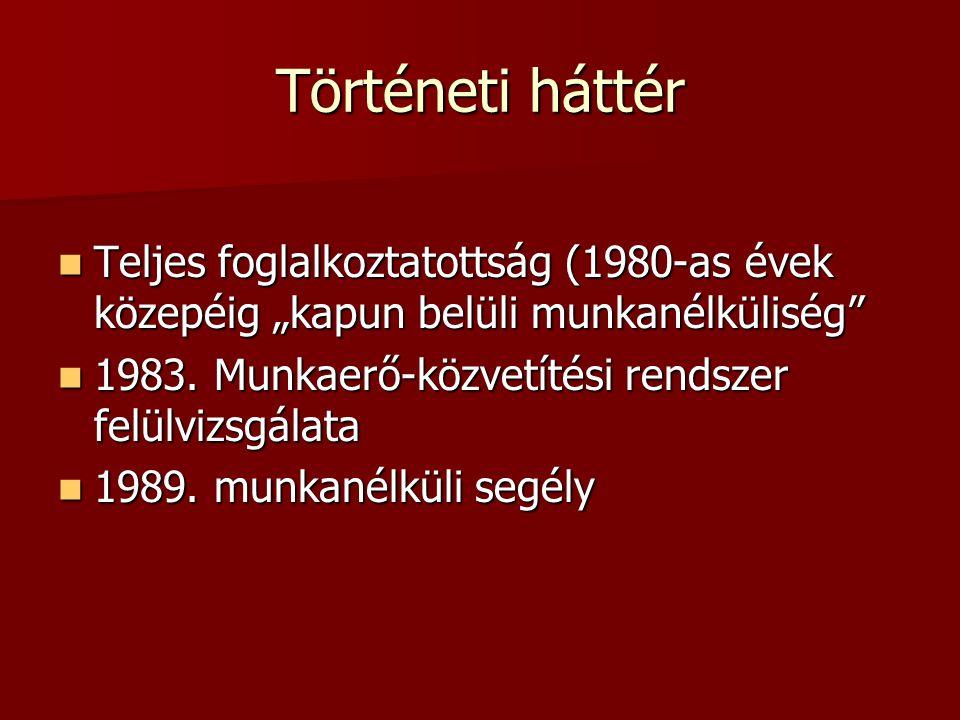 """Történeti háttér Teljes foglalkoztatottság (1980-as évek közepéig """"kapun belüli munkanélküliség 1983. Munkaerő-közvetítési rendszer felülvizsgálata."""