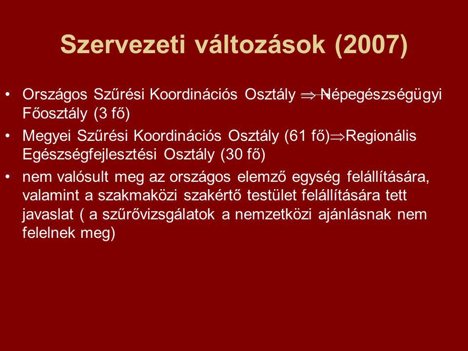 Szervezeti változások (2007)