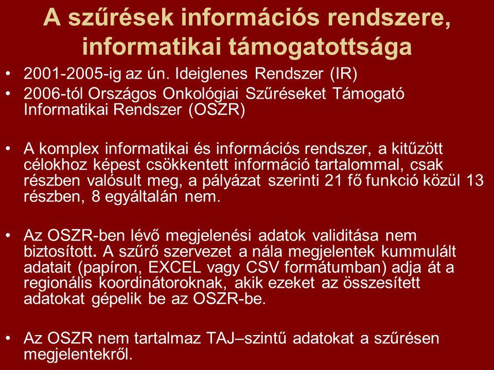 A szűrések információs rendszere, informatikai támogatottsága