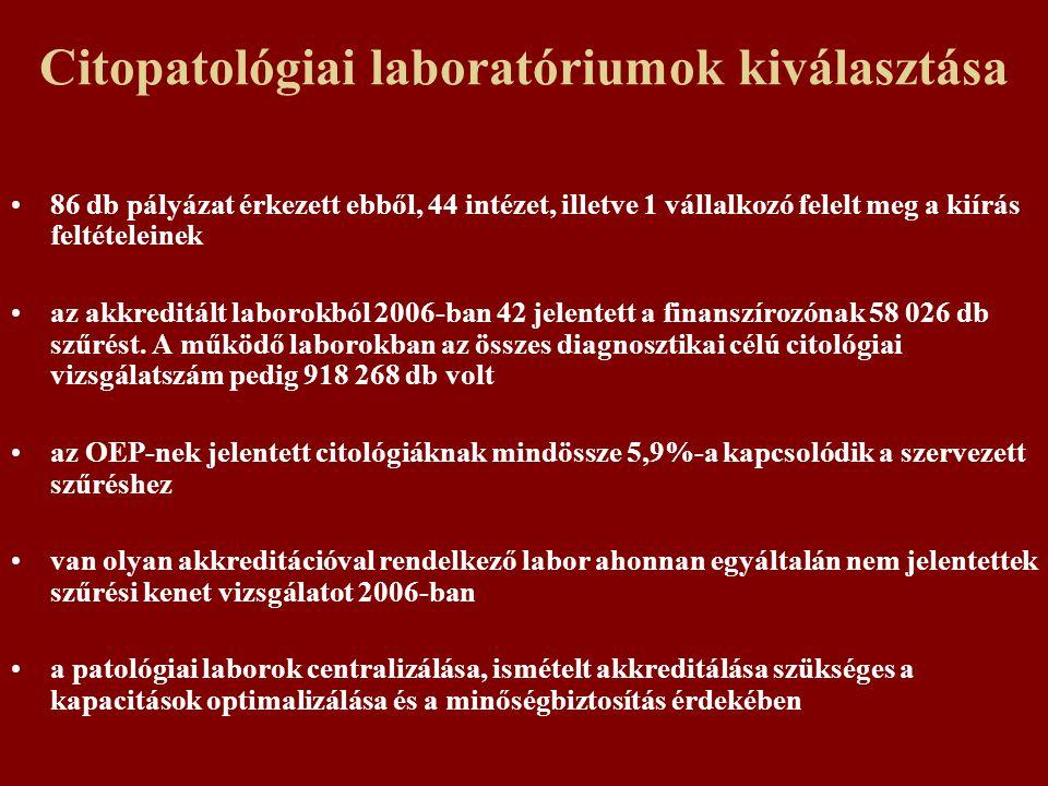 Citopatológiai laboratóriumok kiválasztása