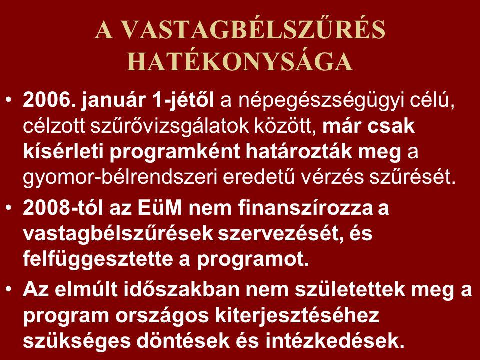 A VASTAGBÉLSZŰRÉS HATÉKONYSÁGA