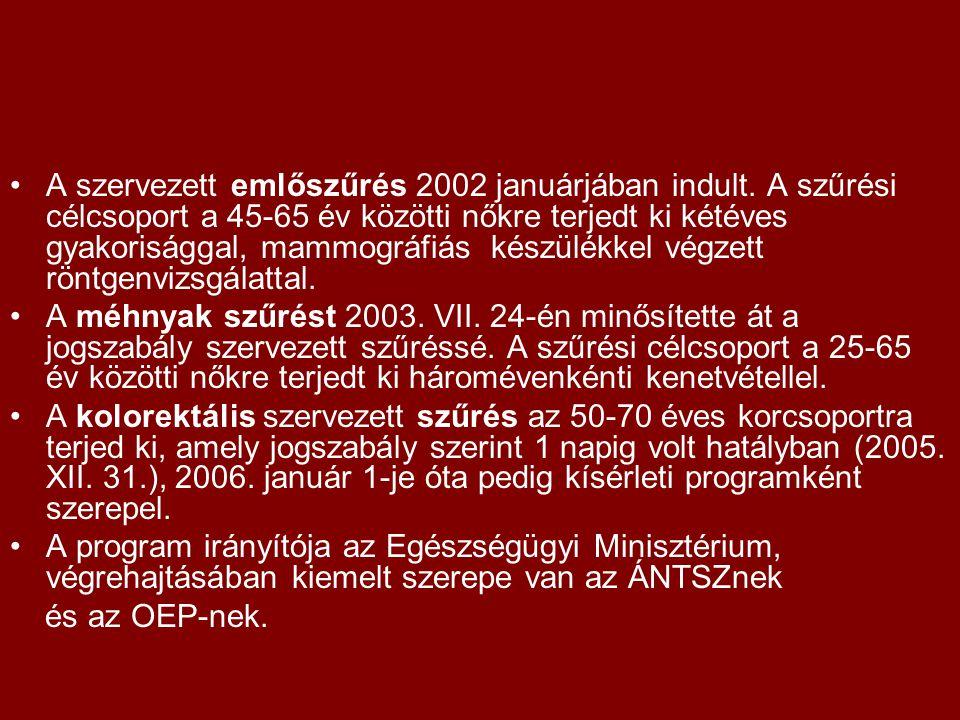 A szervezett emlőszűrés 2002 januárjában indult