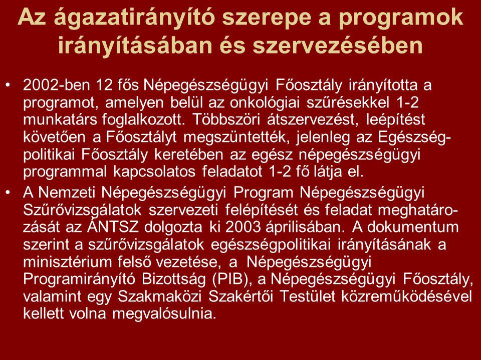 Az ágazatirányító szerepe a programok irányításában és szervezésében