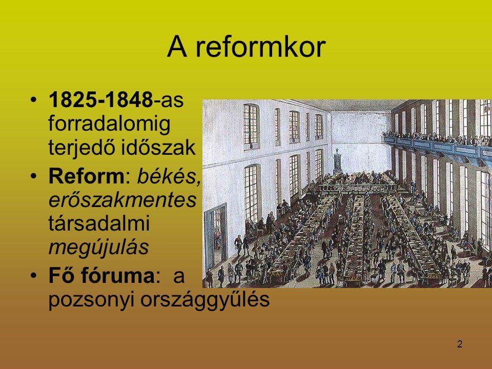 A reformkor 1825-1848-as forradalomig terjedő időszak