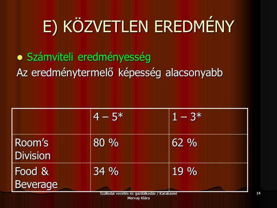 Szállodai vezetés és gazdálkodás / Karakasné Morvay Klára