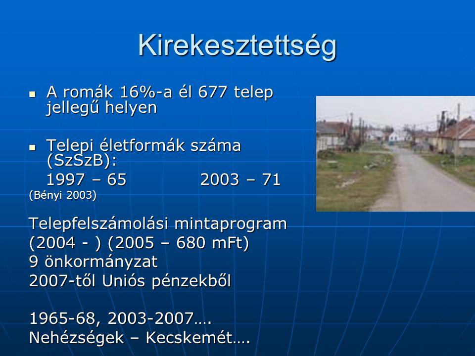 Kirekesztettség A romák 16%-a él 677 telep jellegű helyen