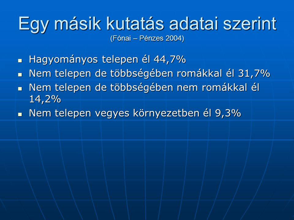 Egy másik kutatás adatai szerint (Fónai – Pénzes 2004)