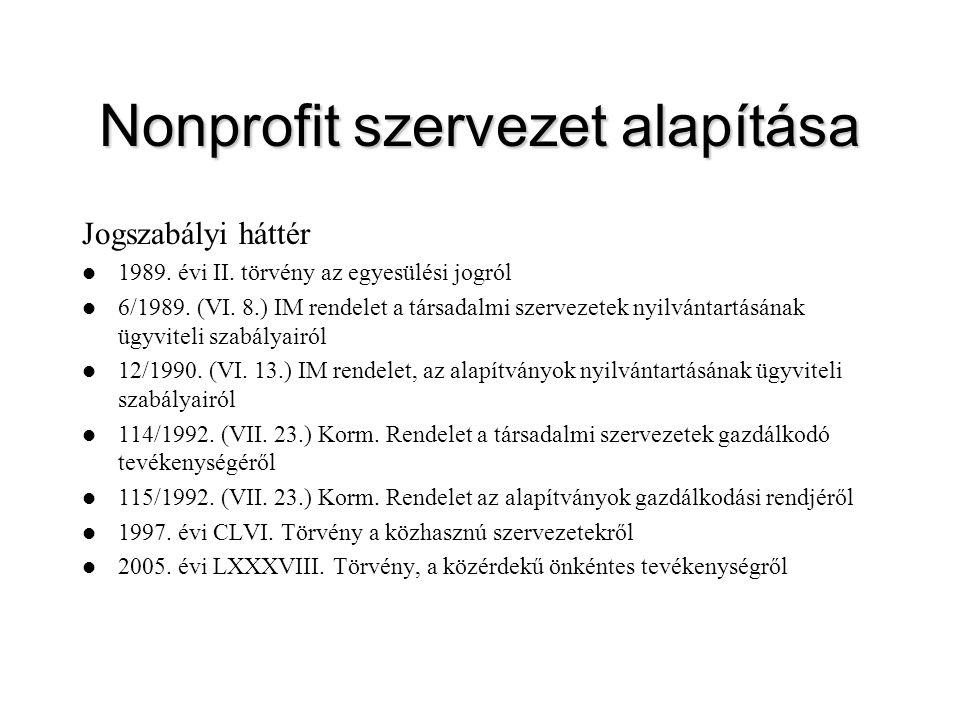 Nonprofit szervezet alapítása