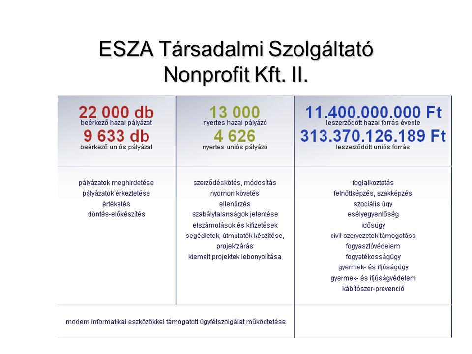ESZA Társadalmi Szolgáltató Nonprofit Kft. II.