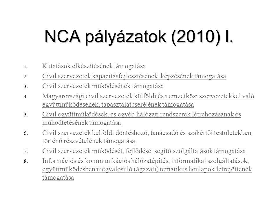 NCA pályázatok (2010) I. Kutatások elkészítésének támogatása