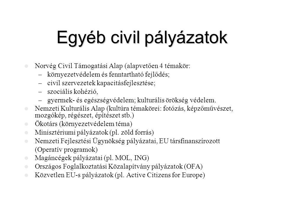 Egyéb civil pályázatok